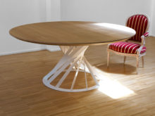 twist table